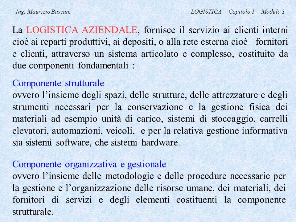 Ing. Maurizio Bassani LOGISTICA - Capitolo 1 - Modulo 1 La LOGISTICA AZIENDALE, fornisce il servizio ai clienti interni cioè ai reparti produttivi, ai