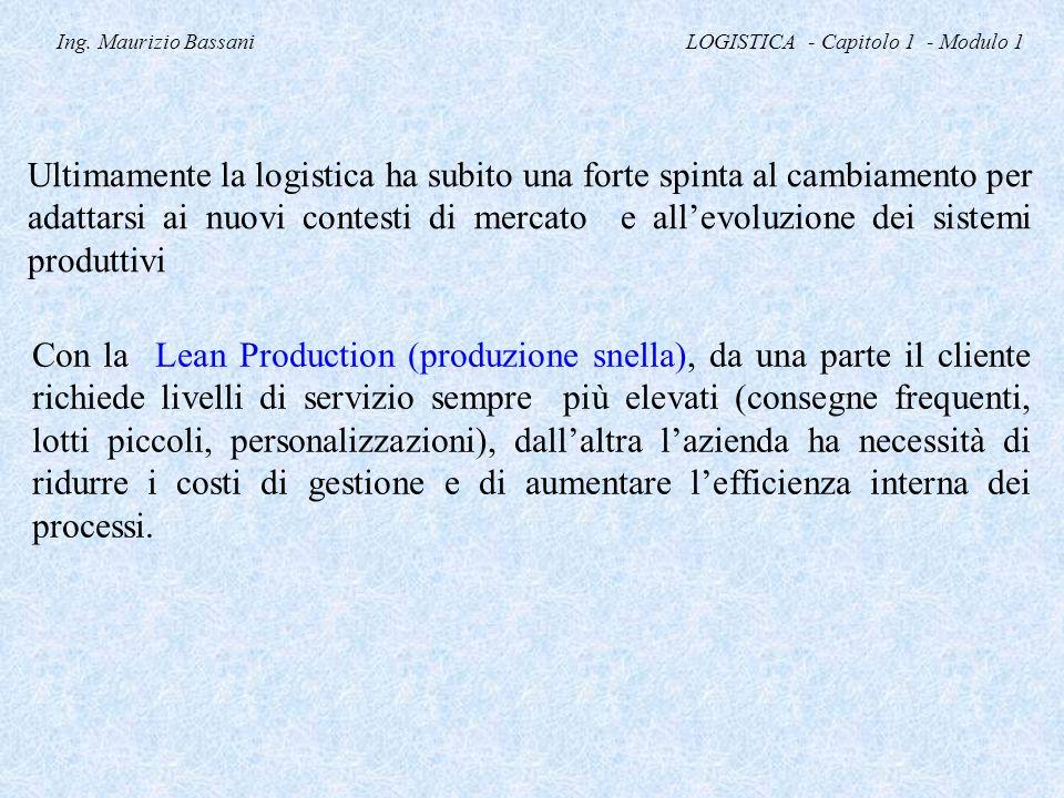 Ing. Maurizio Bassani LOGISTICA - Capitolo 1 - Modulo 1 Ultimamente la logistica ha subito una forte spinta al cambiamento per adattarsi ai nuovi cont