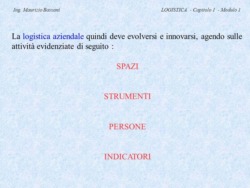 Ing. Maurizio Bassani LOGISTICA - Capitolo 1 - Modulo 1 La logistica aziendale quindi deve evolversi e innovarsi, agendo sulle attività evidenziate di