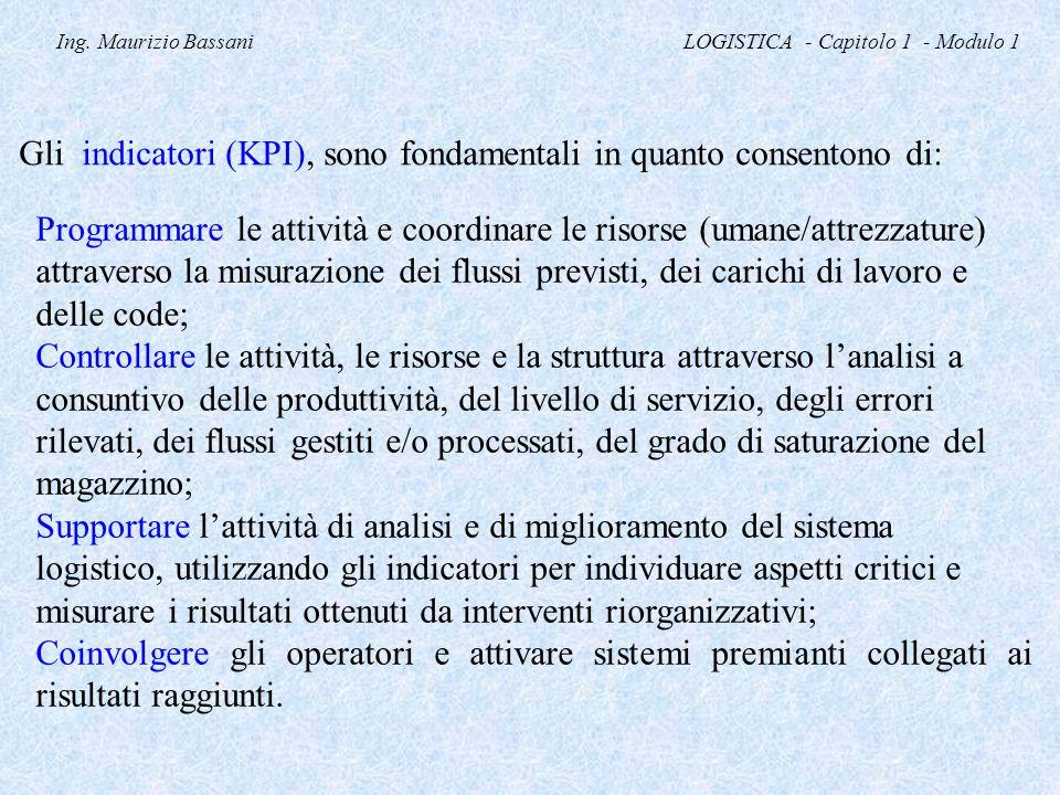 Ing. Maurizio Bassani LOGISTICA - Capitolo 1 - Modulo 1 Gli indicatori (KPI), sono fondamentali in quanto consentono di: Programmare le attività e coo
