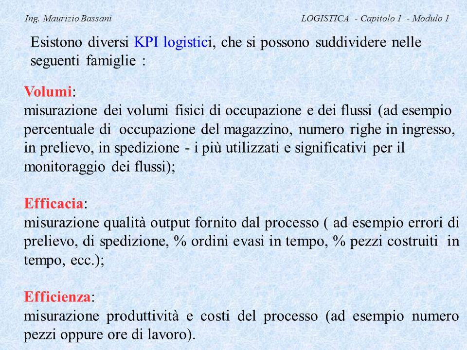 Ing. Maurizio Bassani LOGISTICA - Capitolo 1 - Modulo 1 Esistono diversi KPI logistici, che si possono suddividere nelle seguenti famiglie : Volumi: m