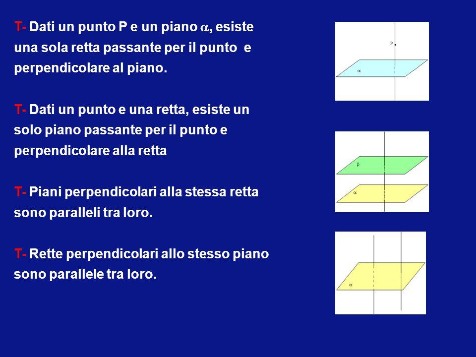 D- Una retta ed un piano si dicono perpendicolari quando la retta interseca il piano ed è perpendicolare a tutte le rette del piano che passano per il