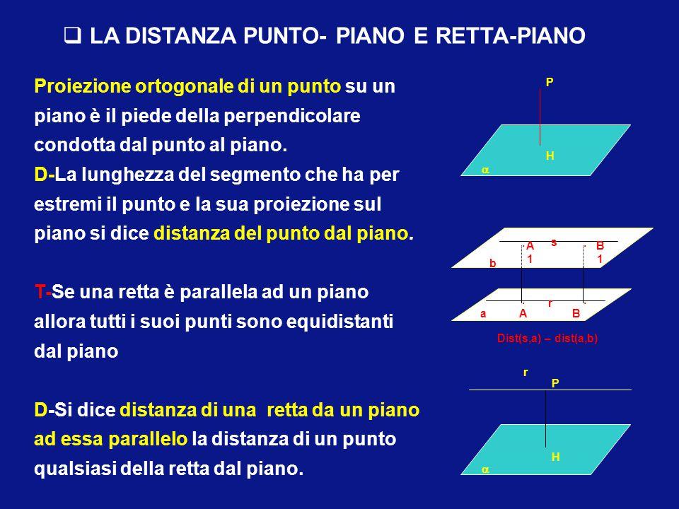Teorema delle tre perpendicolari Se dal piede P di una perpendicolare r ad un piano  si conduce la perpendicolare s ad una retta qualunque t del pian