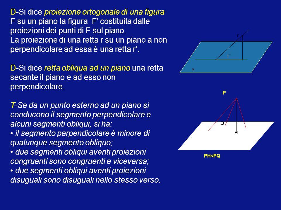 Proiezione ortogonale di un punto su un piano è il piede della perpendicolare condotta dal punto al piano. D-La lunghezza del segmento che ha per estr