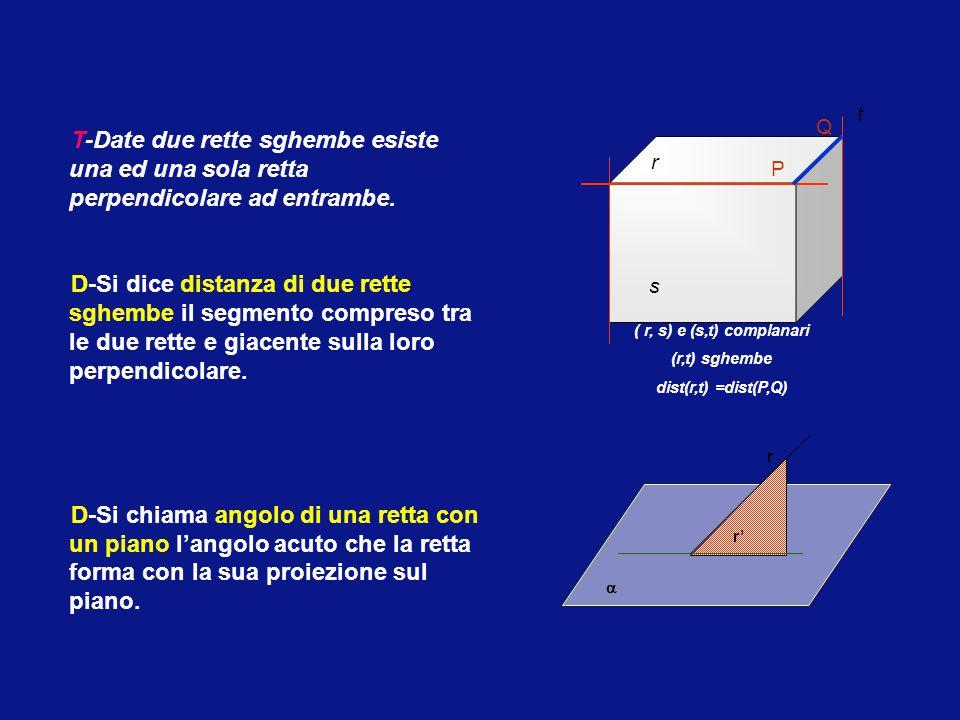 D-Si dice proiezione ortogonale di una figura F su un piano la figura F' costituita dalle proiezioni dei punti di F sul piano. La proiezione di una re