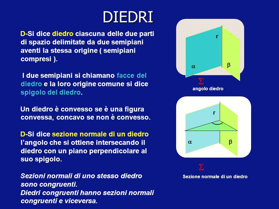 T-Date due rette sghembe esiste una ed una sola retta perpendicolare ad entrambe. D-Si dice distanza di due rette sghembe il segmento compreso tra le