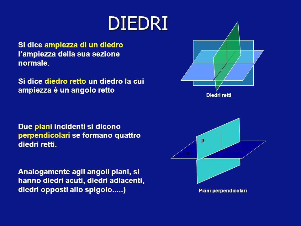 DIEDRI D-Si dice diedro ciascuna delle due parti di spazio delimitate da due semipiani aventi la stessa origine ( semipiani compresi ). I due semipian