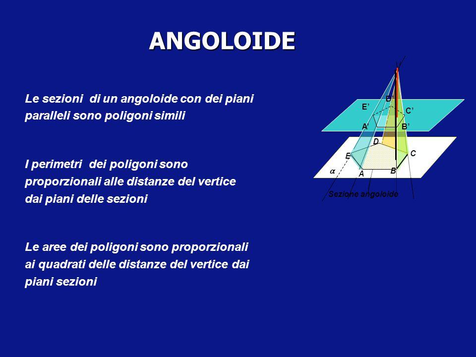 ANGOLOIDE D-Dato un poligono convesso ABCD… e un punto V non appartenente al piano del poligono, si chiama superficie piramidale indefinita la figura