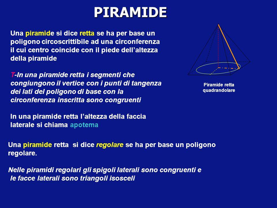 POLIEDRI PIRAMIDE D-Si chiama piramide l'intersezione tra un angoloide di vertice V ed un semispazio contenente V e tale che il suo piano origine inte