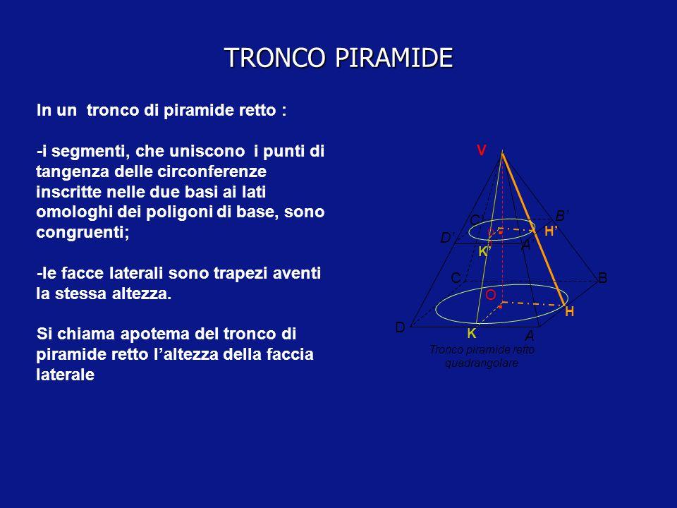 TRONCO PIRAMIDE TRONCO DI PIIRAMIDE Sezionando una piramide con un piano parallelo alla base, nel semispazio non contenete il vertice si ottiene un tr