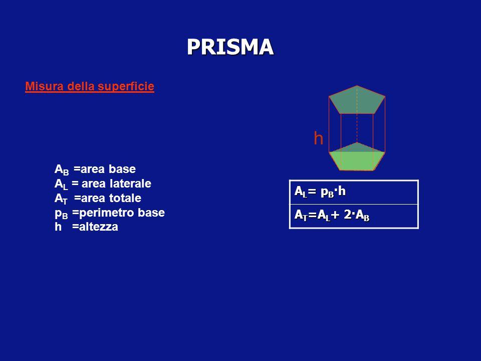 PRISMA D-Si dice prisma finito o prisma la parte di prisma indefinito compreso tra due piani paralleli distinti (piani delle basi). Le sezioni poligon