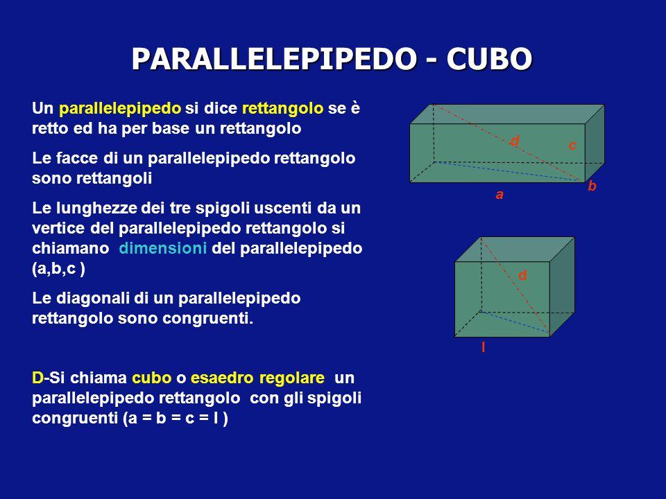 POLIEDRI PARALLELEPIPEDO D-Si chiama parallelepipedo un prisma le cui basi sono parallelogrammi Le facce opposte di un parallelepipedo sono parallele