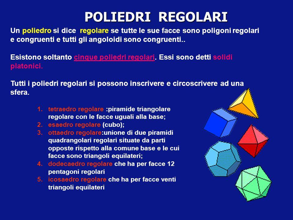 POLIEDRI D-Si chiama poliedro convesso un solido delimitato da poligoni (facce) che si saldano lungo i lati (spigoli) e tali che il piano di ciascuno