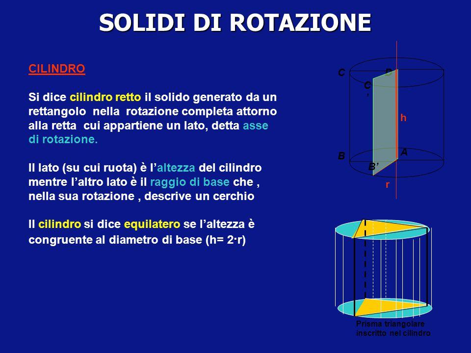 SOLIDI DI ROTAZIONE D-La parte di spazio costituita dalla superficie di rotazione e da tutti i punti ad essa interni si chiama solido di rotazione. Og