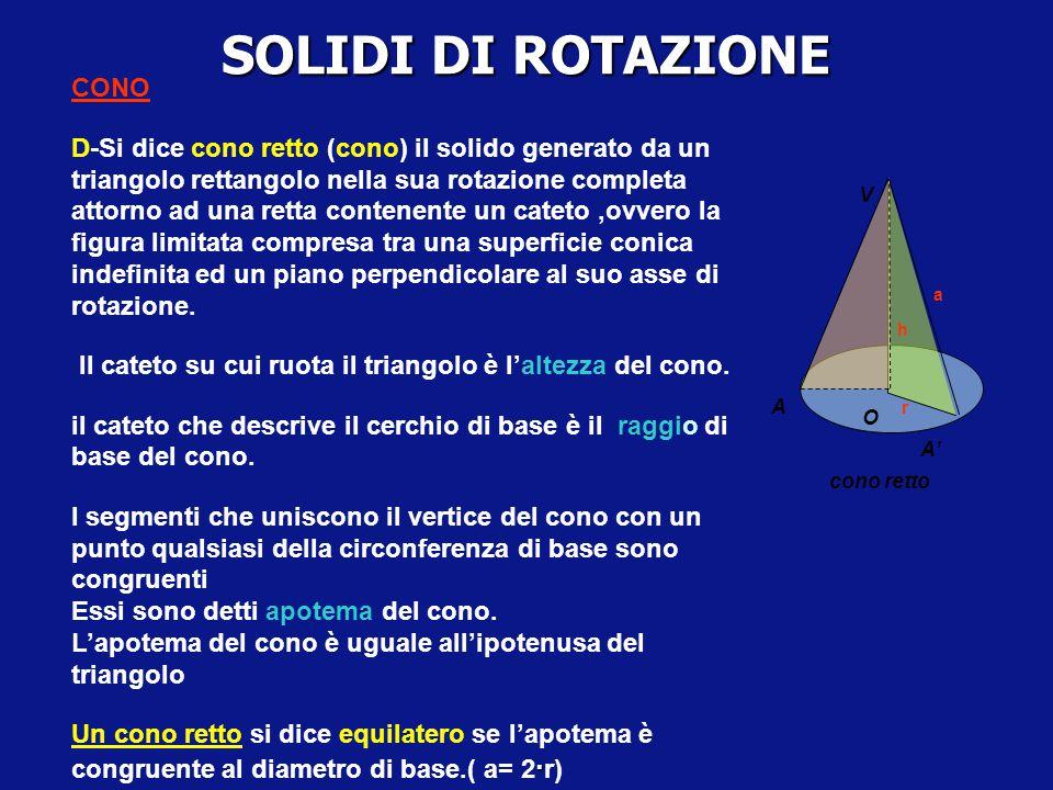 SOLIDI DI ROTAZIONE CILINDRO Si dice cilindro retto il solido generato da un rettangolo nella rotazione completa attorno alla retta cui appartiene un