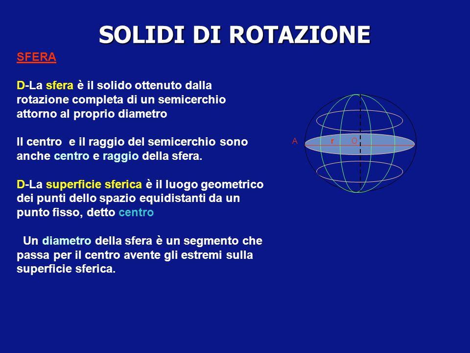 SOLIDI DI ROTAZIONE TRONCO DI CONO Si dice tronco di cono a basi parallele il solido generato da un trapezio rettangolo nella sua rotazione completa a