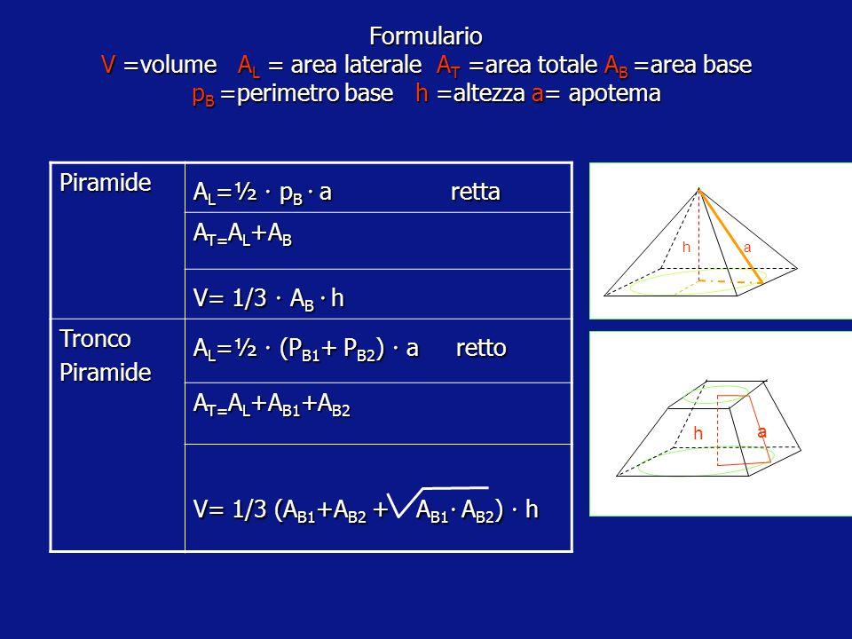 Formulario V =volume A L = area laterale A T =area totale A B =area base p B =perimetro base h =altezza d=diagonale l =spigolo prisma A L = p B  h A