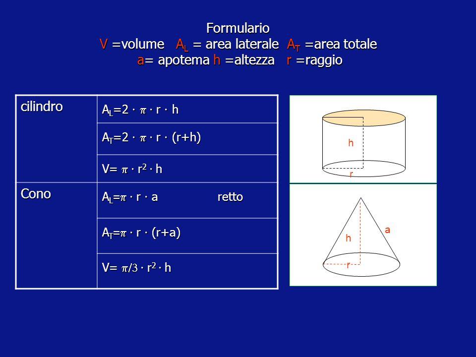 Formulario V =volume A L = area laterale A T =area totale A B =area base p B =perimetro base h =altezza a= apotema Piramide A L =½  p B  a retta A T