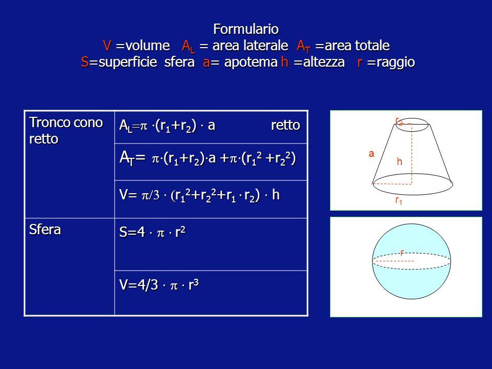 Formulario V =volume A L = area laterale A T =area totale a= apotema h =altezza r =raggio cilindro A L =2     r  h A T =2     r  (r+h) V=