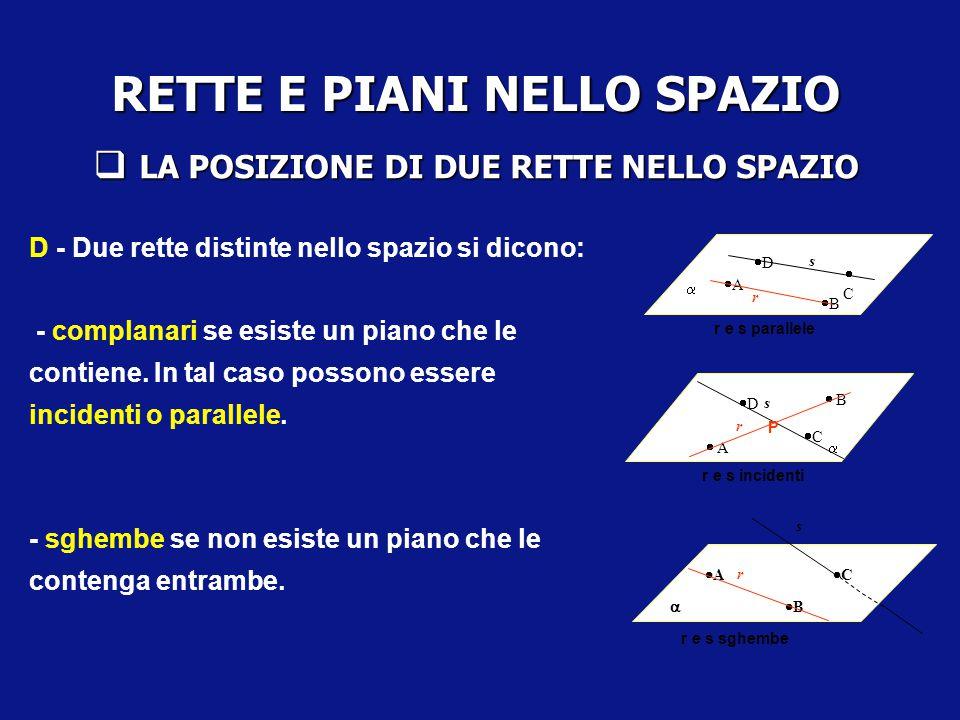 RETTE E PIANI NELLO SPAZIO  LA POSIZIONE DI DUE RETTE NELLO SPAZIO D - Due rette distinte nello spazio si dicono: - complanari se esiste un piano che le contiene.