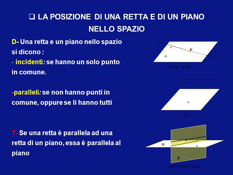 RETTE E PIANI NELLO SPAZIO  LA POSIZIONE DI DUE RETTE NELLO SPAZIO D - Due rette distinte nello spazio si dicono: - complanari se esiste un piano che