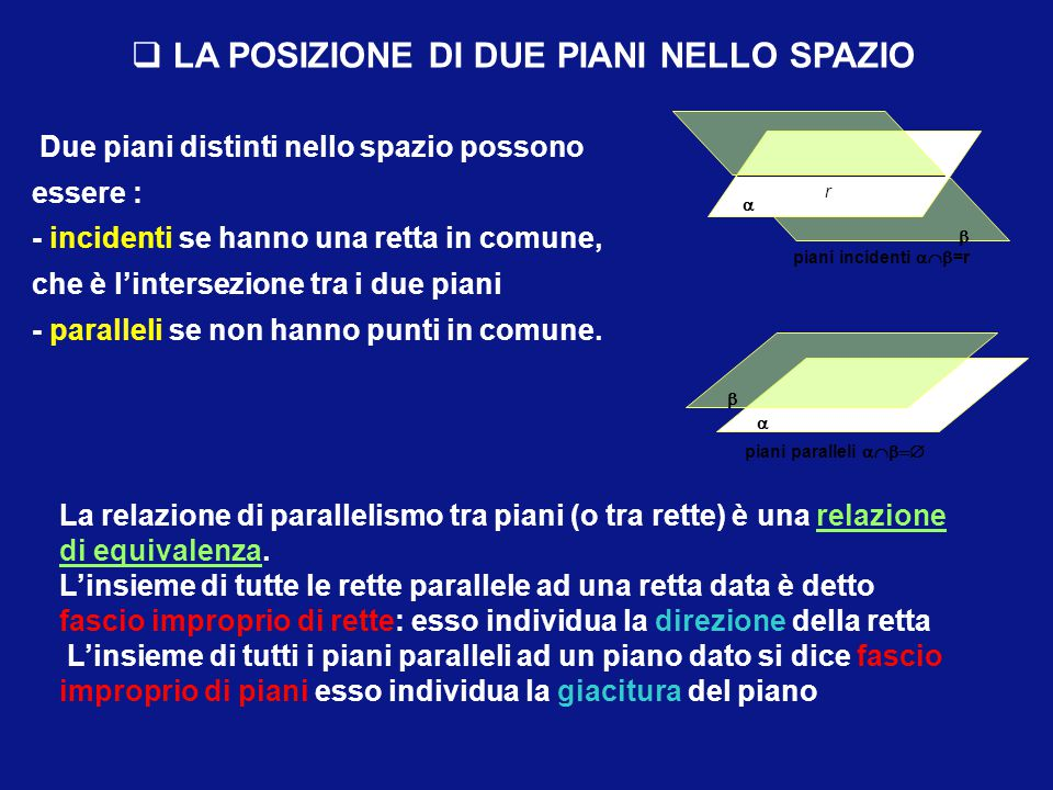 Due piani distinti nello spazio possono essere : - incidenti se hanno una retta in comune, che è l'intersezione tra i due piani - paralleli se non hanno punti in comune.