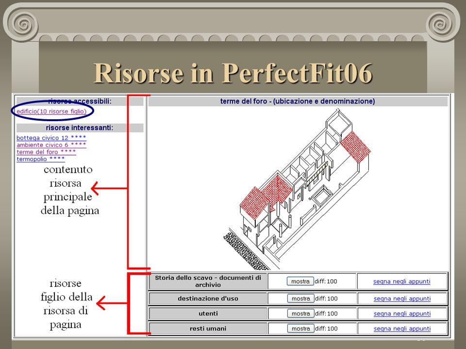 10 Risorse in PerfectFit06