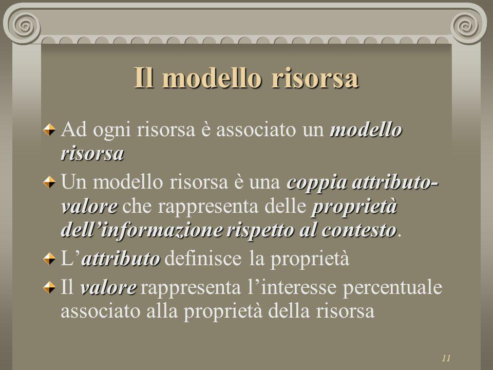 11 Il modello risorsa modello risorsa Ad ogni risorsa è associato un modello risorsa coppia attributo- valoreproprietà dell'informazione rispetto al contesto Un modello risorsa è una coppia attributo- valore che rappresenta delle proprietà dell'informazione rispetto al contesto.