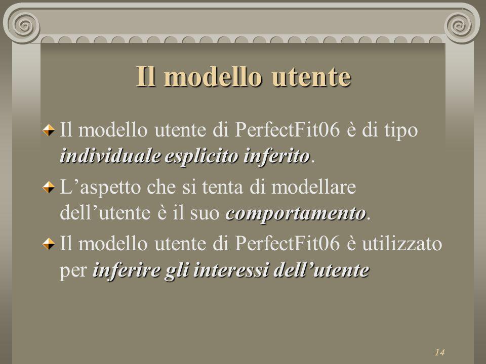 14 Il modello utente individuale esplicito inferito Il modello utente di PerfectFit06 è di tipo individuale esplicito inferito.
