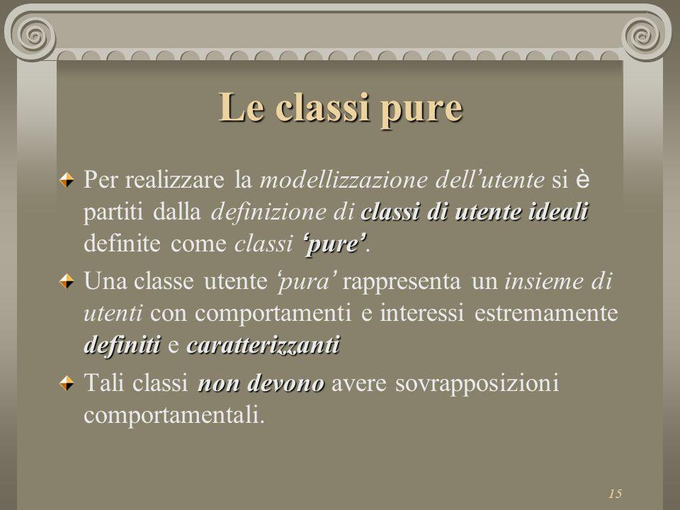 15 Le classi pure classi di utente ideali ' pure ' Per realizzare la modellizzazione dell ' utente si è partiti dalla definizione di classi di utente ideali definite come classi ' pure '.