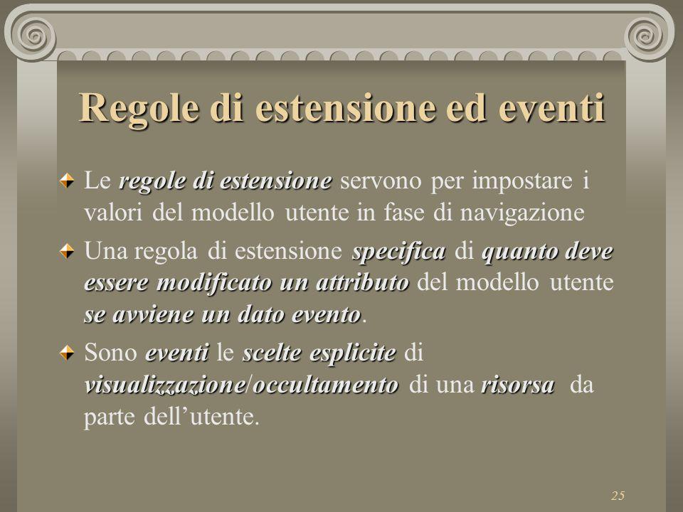 25 Regole di estensione ed eventi regole di estensione Le regole di estensione servono per impostare i valori del modello utente in fase di navigazione specificaquanto deve essere modificato un attributo se avviene un dato evento Una regola di estensione specifica di quanto deve essere modificato un attributo del modello utente se avviene un dato evento.