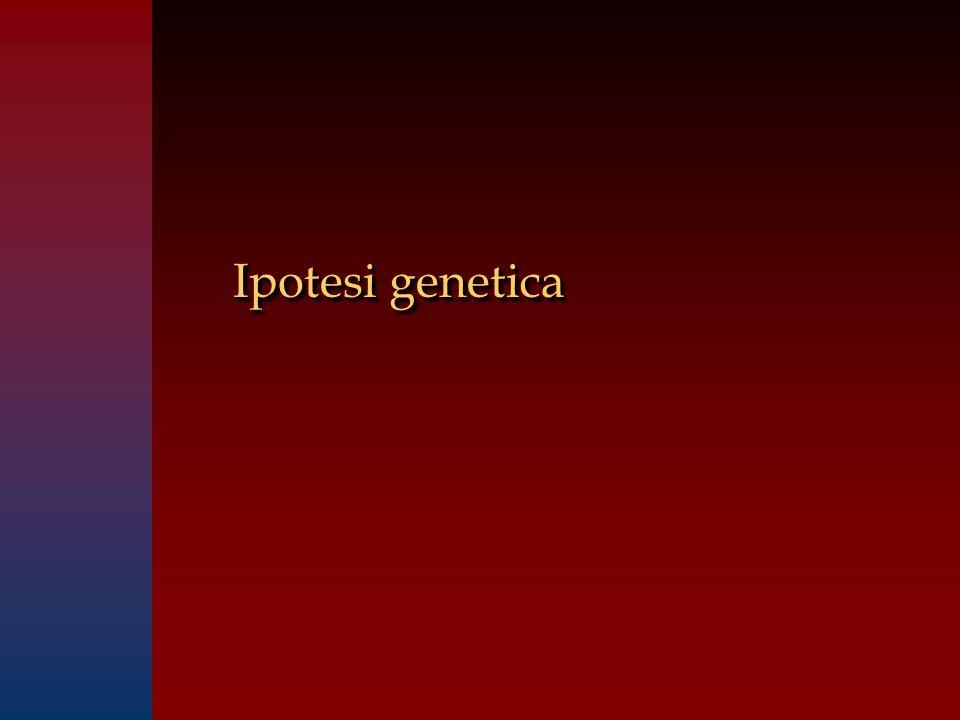 Ipotesi genetica