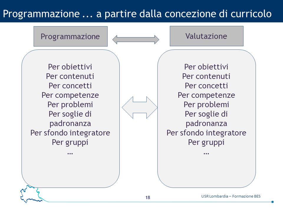 18 USR Lombardia – Formazione BES Programmazione... a partire dalla concezione di curricolo Per obiettivi Per contenuti Per concetti Per competenze Pe