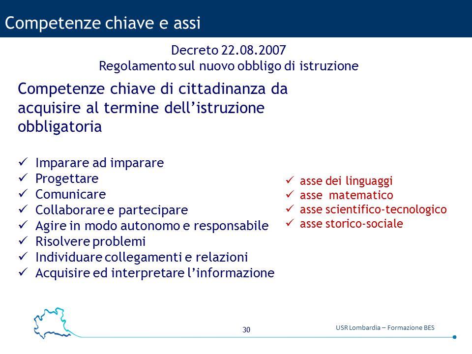30 USR Lombardia – Formazione BES Competenze chiave e assi Competenze chiave di cittadinanza da acquisire al termine dell'istruzione obbligatoria Impa