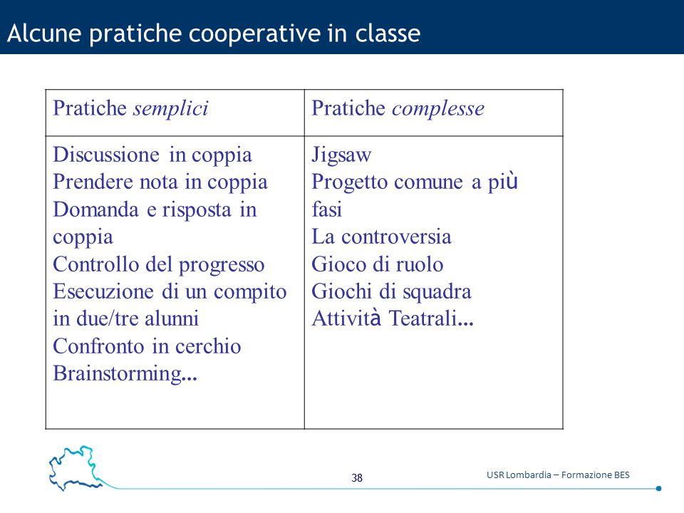 38 USR Lombardia – Formazione BES Alcune pratiche cooperative in classe Pratiche sempliciPratiche complesse Discussione in coppia Prendere nota in cop