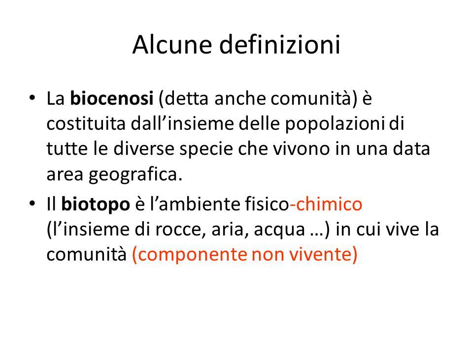 Alcune definizioni La biocenosi (detta anche comunità) è costituita dall'insieme delle popolazioni di tutte le diverse specie che vivono in una data a