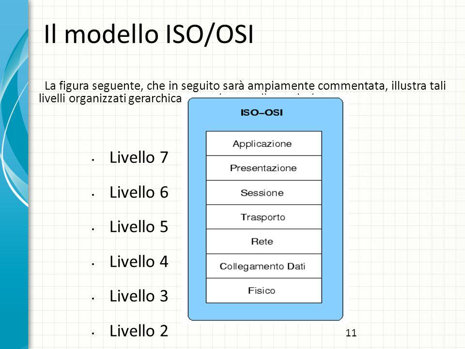 Il modello ISO/OSI La figura seguente, che in seguito sarà ampiamente commentata, illustra tali livelli organizzati gerarchicamente in una pila verticale: Livello 7 Livello 6 Livello 5 Livello 4 Livello 3 Livello 2 Livello 1 11