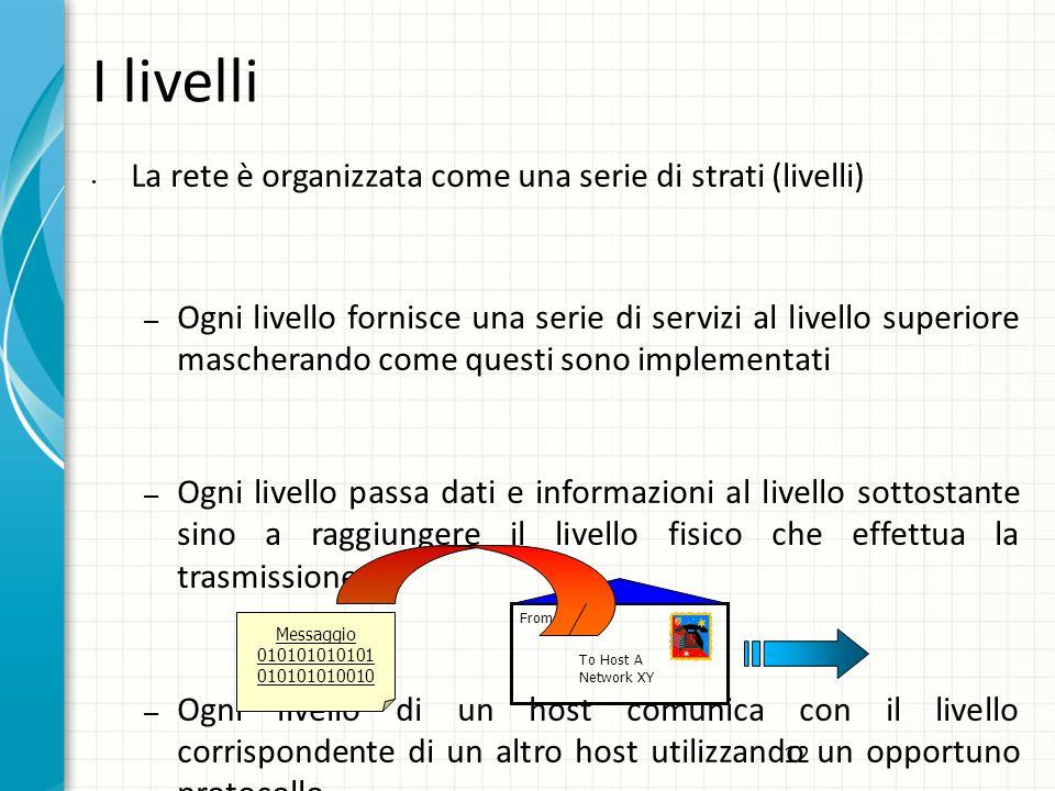 I livelli La rete è organizzata come una serie di strati (livelli) – Ogni livello fornisce una serie di servizi al livello superiore mascherando come