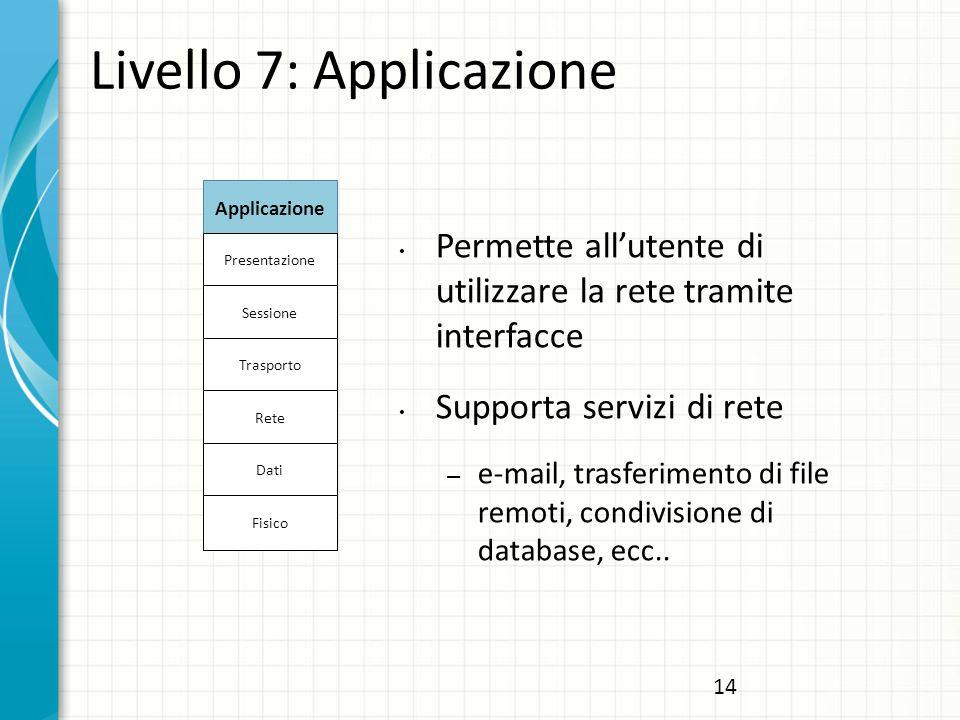 Livello 7: Applicazione Permette all'utente di utilizzare la rete tramite interfacce Supporta servizi di rete – e-mail, trasferimento di file remoti, condivisione di database, ecc..