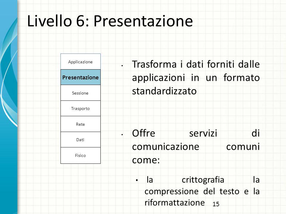 Livello 6: Presentazione Trasforma i dati forniti dalle applicazioni in un formato standardizzato Offre servizi di comunicazione comuni come: la crittografia la compressione del testo e la riformattazione Applicazione Presentazione Sessione Trasporto Rete Dati Fisico 15