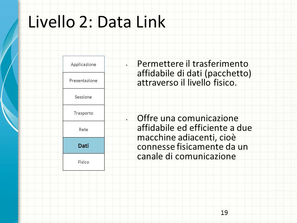 Livello 2: Data Link Permettere il trasferimento affidabile di dati (pacchetto) attraverso il livello fisico. Offre una comunicazione affidabile ed ef