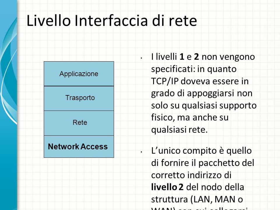 Livello Interfaccia di rete I livelli 1 e 2 non vengono specificati: in quanto TCP/IP doveva essere in grado di appoggiarsi non solo su qualsiasi supporto fisico, ma anche su qualsiasi rete.