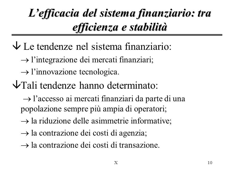 X10 â Le tendenze nel sistema finanziario:  l'integrazione dei mercati finanziari;  l'innovazione tecnologica.