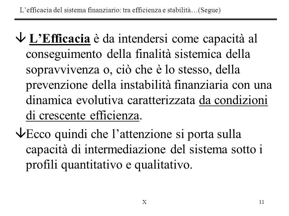 X11 â L'Efficacia è da intendersi come capacità al conseguimento della finalità sistemica della sopravvivenza o, ciò che è lo stesso, della prevenzione della instabilità finanziaria con una dinamica evolutiva caratterizzata da condizioni di crescente efficienza.