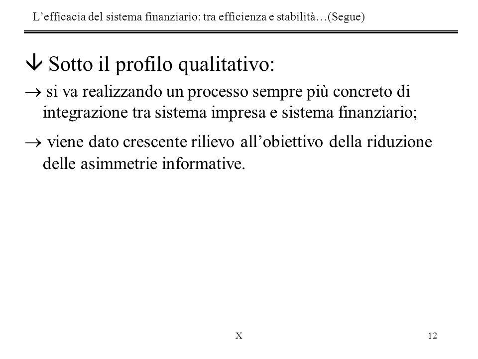 X12 â Sotto il profilo qualitativo:  si va realizzando un processo sempre più concreto di integrazione tra sistema impresa e sistema finanziario;  viene dato crescente rilievo all'obiettivo della riduzione delle asimmetrie informative.