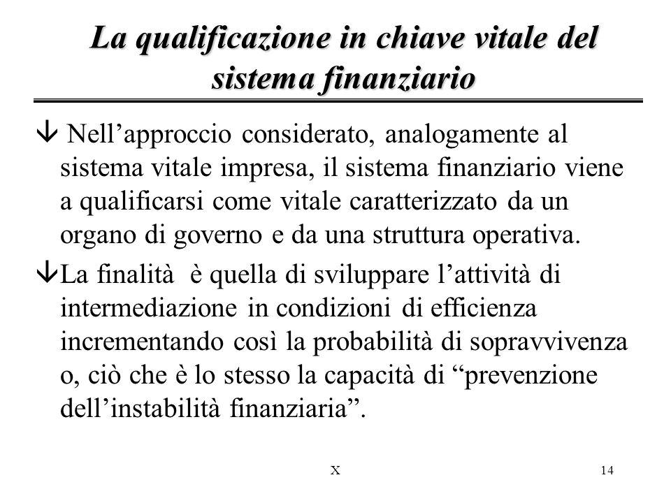 X14 La qualificazione in chiave vitale del sistema finanziario â Nell'approccio considerato, analogamente al sistema vitale impresa, il sistema finanziario viene a qualificarsi come vitale caratterizzato da un organo di governo e da una struttura operativa.