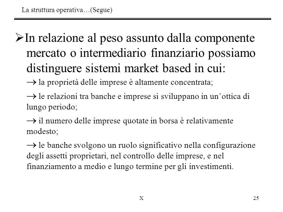 X25  In relazione al peso assunto dalla componente mercato o intermediario finanziario possiamo distinguere sistemi market based in cui:  la proprie