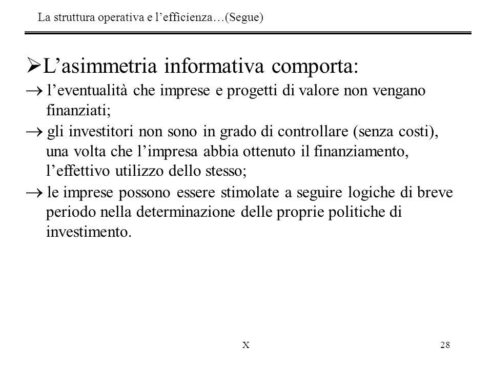 X28  L'asimmetria informativa comporta:  l'eventualità che imprese e progetti di valore non vengano finanziati;  gli investitori non sono in grado