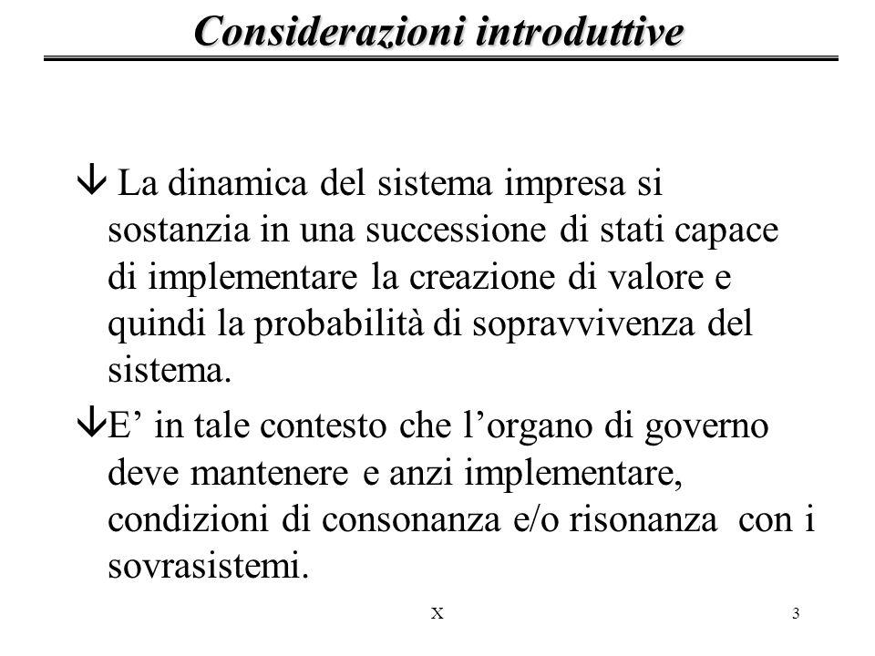 X3 â La dinamica del sistema impresa si sostanzia in una successione di stati capace di implementare la creazione di valore e quindi la probabilità di sopravvivenza del sistema.
