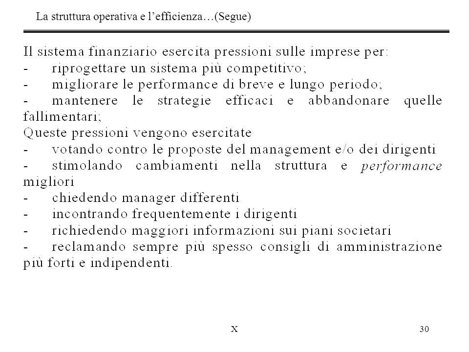 X30 La struttura operativa e l'efficienza…(Segue)